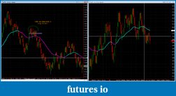 A guide to trend trading in its simplest form.-feb-15-euro-review.png