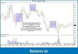 Book Discussion: Reading Price Charts Bar by Bar by Al Brooks-tf-03-11-2_15_2011-5-min-3rd-post.jpg