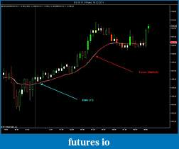 The Smoothed Moving Average or SMMA - How to Avoid It-es-03-11-15-min-16_02_2011-forum-smma.jpg
