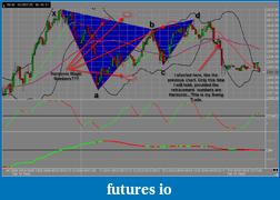 Applying Fibonacci Cluster and Confluence Zones-2011_02_16-w-gartley.png