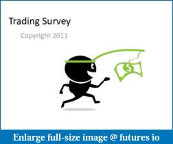 ES indicators, set ups  exits-tradersurveyresults.pdf