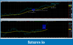A guide to trend trading in its simplest form.-esh1-trendtrade.png