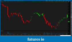 Click image for larger version  Name:2021-04-21-TOS_CHARTS.png Views:22 Size:80.9 KB ID:311888