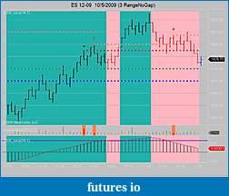 Cory's VolumeStopV3 (and now V4) - Worth A Look!-es-12-09-10_5_2009-3-rangenogap-.jpg