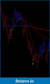 A guide to trend trading in its simplest form.-2011-02-18_1004.png