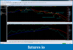 A guide to trend trading in its simplest form.-may-cl-trades.png