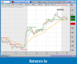 Trend vs Cycle Trading-2011-02-18-6e.png