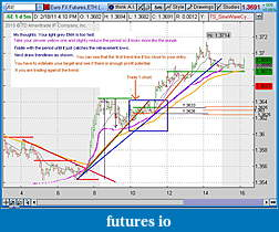 Trend vs Cycle Trading-jour1a.jpg