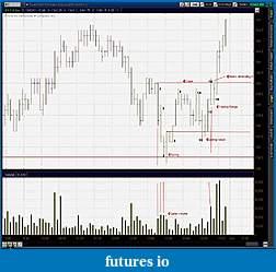 Wyckoff Trading Method-2011-02-19-tos_charts.jpg