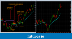 A guide to trend trading in its simplest form.-example-setup.png