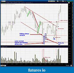 Wyckoff Trading Method-es-5min.jpg