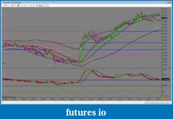 NexGen indicators and review (www.nexgent3.com)-2011-02-20-10h21_25.png