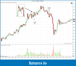 Tiger's Price Action Journal-feb-18.png