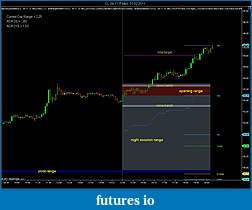 Can an opening range be used to determine type of day?-cl-04-11-5-min-21_02_2011.jpg