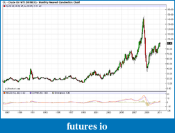 Click image for larger version  Name:CrudeOil.png Views:42 Size:25.5 KB ID:31455