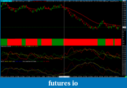 Perrys Trading Platform-sc_-_perry_method_2011-02-21_1914.png