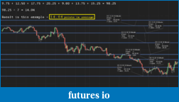 Click image for larger version  Name:NT8 - Example of Drawing Support and Resistance levels.PNG Views:30 Size:397.0 KB ID:314900