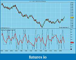 Overlap Percentage-cl-11-09-10_6_2009-5-range-.jpg