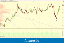 My very first online trading Journal.  Yay!-screen-shot-2011-02-22-4.02.43-am.png
