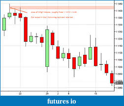 Click image for larger version  Name:EURUSD Daily.jpg Views:20 Size:89.7 KB ID:315178