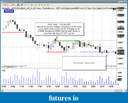 Safin's Trading Journal-6a-16-ticks.png