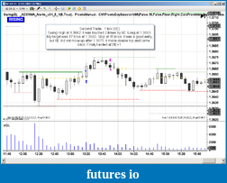 Safin's Trading Journal-6e-1-tick.png