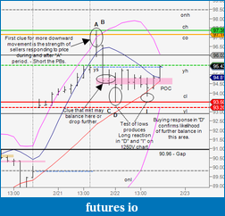 Day Time TJ for CL starting 2/22 with pre mkt & post-mortem analysis-30min.png
