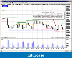 Safin's Trading Journal-6a-12-ticks.png