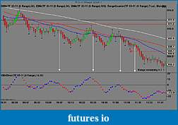 Cheap market to trade?-tf-03-11-9-range-2_23_2011.jpg