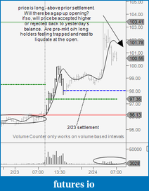 Day Time TJ for CL starting 2/22 with pre mkt & post-mortem analysis-pre-market.png
