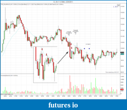 Tiger's Price Action Journal-feb-24-cl.png