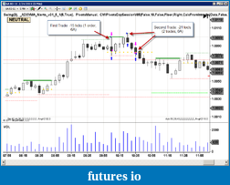 Safin's Trading Journal-6a-36-ticks.png