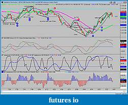 MT trading journal and learning log-2-25.jpg