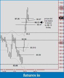 Day Time TJ for CL starting 2/22 with pre mkt & post-mortem analysis-daily.png