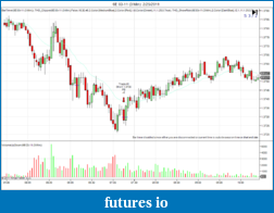 Tiger's Price Action Journal-6e-03-11-3-min-2_25_2011.png