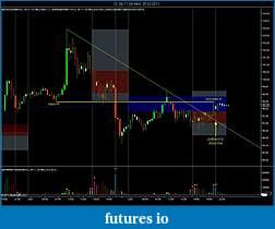 CL charts -- RTH or Globex?-cl-04-11-30-min-25_02_2011.jpg
