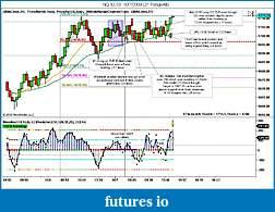 AttitudeTrader Trading Journal-nq-12-09-10_7_2009-21-rangealt-.jpg