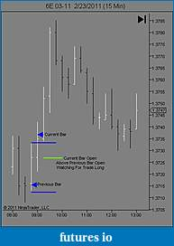 Trade Setup - Indicator-6e-long-setup.jpg