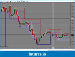 Trade Setup - Indicator-tro_dynamicsr_3.jpg
