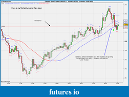 I might Win a Tablet but I might just get rich trying-20110228-eur_usd-.png