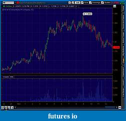 Wyckoff Trading Method-fake-break-out.jpg