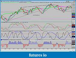 MT trading journal and learning log-2-28-630-800.jpg