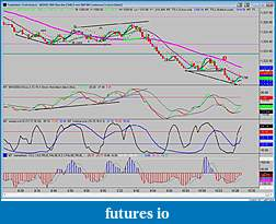 MT trading journal and learning log-2-28-830-1030.jpg