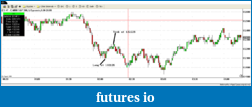 ZH0001YE'S Trading Journals-es-28-02-2011.png