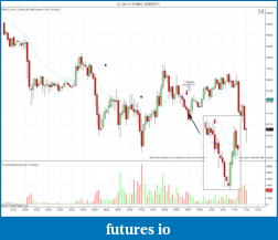 Tiger's Price Action Journal-feb-28-cl.png