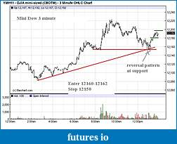 Wyckoff Trading Method-ym3.jpg