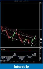 Disappeared indicator !?-fdax-03-11-5-range-3_1_2011.jpg