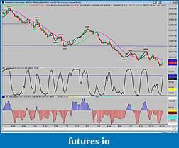 MT trading journal and learning log-3-1-9000-share-bar.jpg
