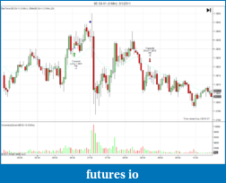 Tiger's Price Action Journal-6e-03-11-3-min-3_1_2011.png