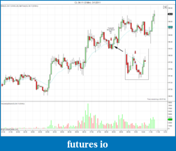 Tiger's Price Action Journal-mar-1-cl.png